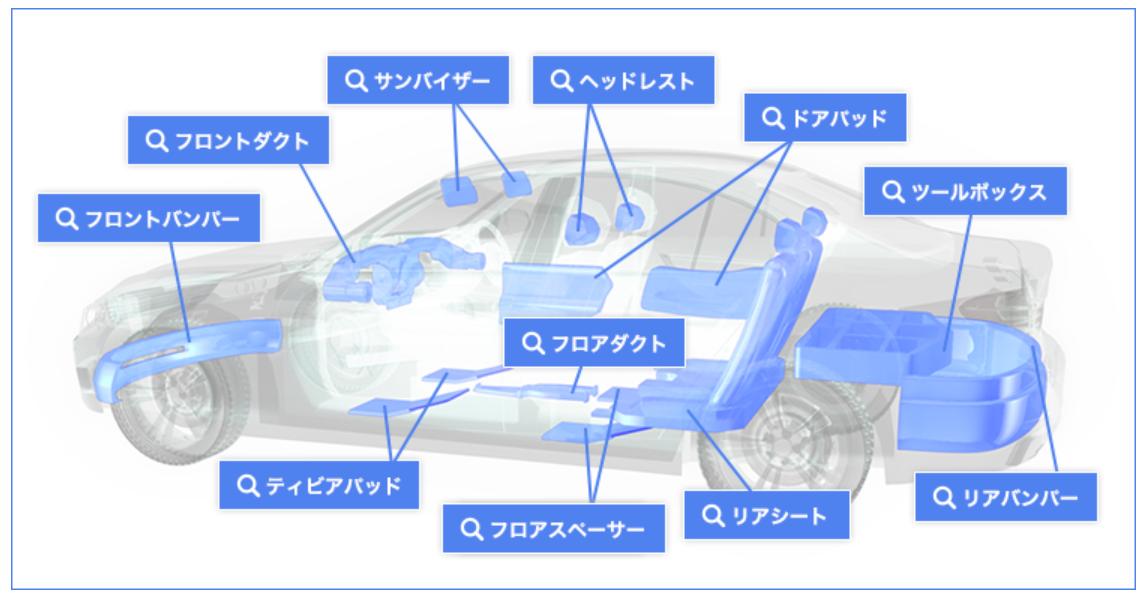 JSP製品(自動車部品)