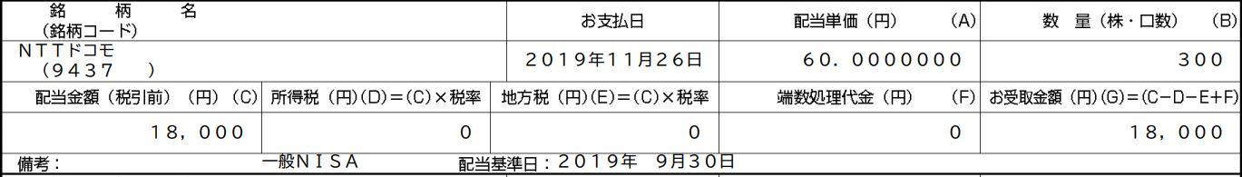 NTTドコモからの配当金内訳