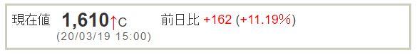 株価が暴騰したアルペン株(2020.3.19)